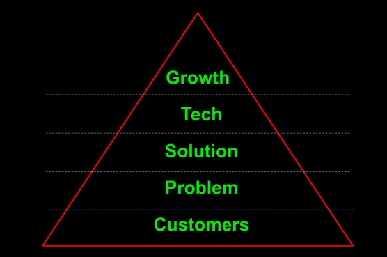 Поворотная Пирамида