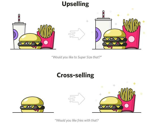 Иллюстрация к статье: Как работает апселлинг в клиентоориентированной компании: кейс от Help Scout
