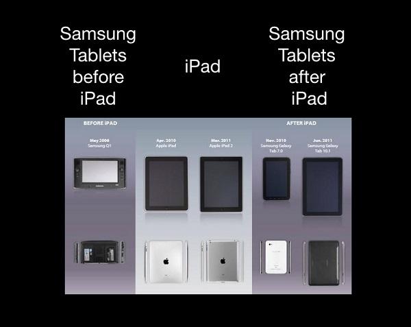 Иллюстрация к статье: Аутентичность VS красота: почему вам не нужен такой же дизайн, как у Apple