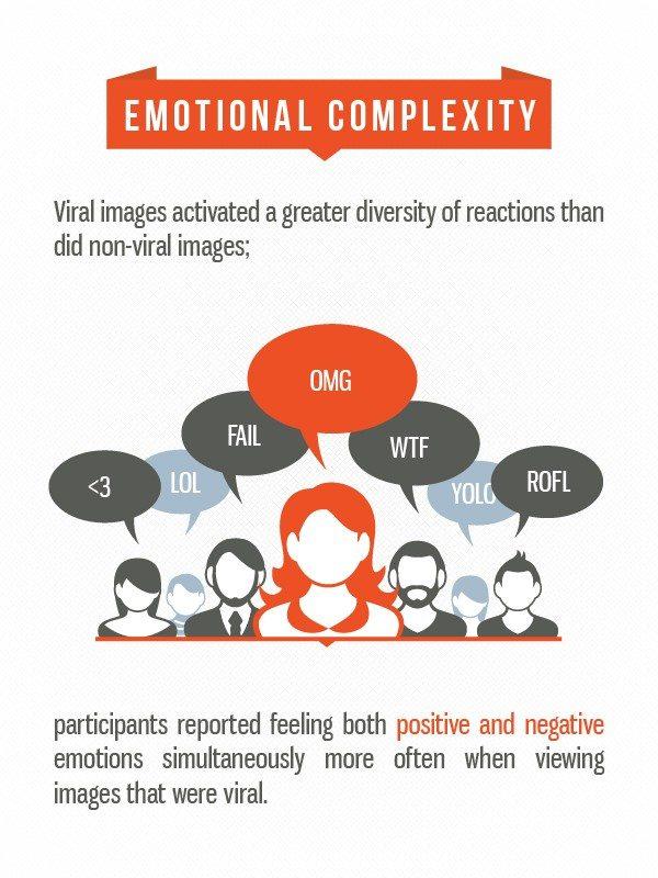 Эмоциональная сложность
