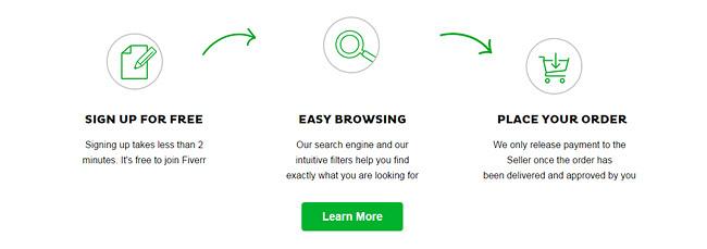 6. Тест блока «Как это работает» и СТА «Узнайте больше»