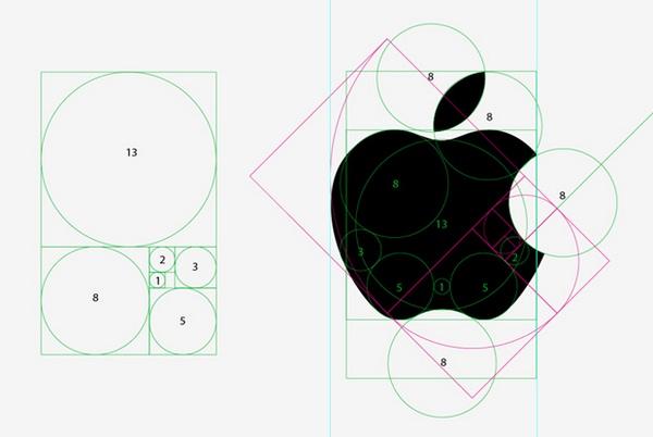 Иллюстрация к статье: 52 правила визуального дизайна для интернет-маркетолога