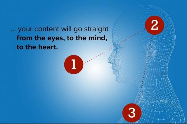 3 шага на пути к эмоциональному дизайн