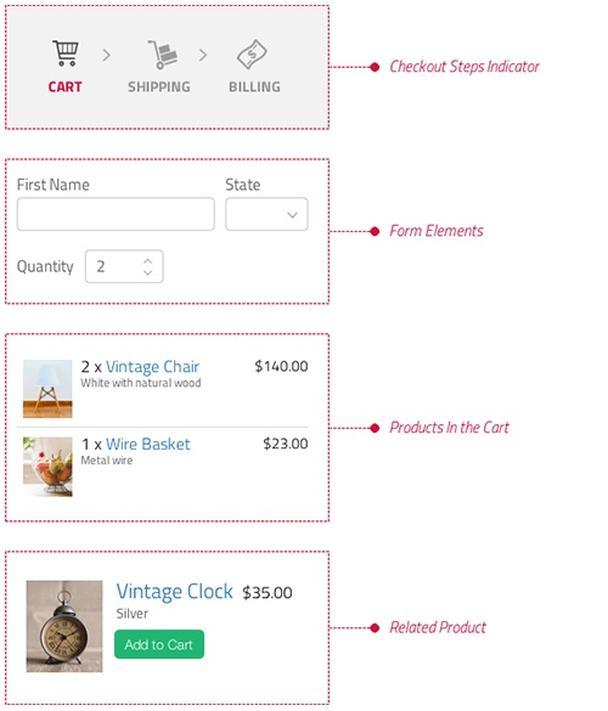 Некоторые UI элементы, которые сохраняются в дизайне (сверху вниз): индикатор прогресса оформления заказа, элементы формы, продукты в корзине, похожие продукты