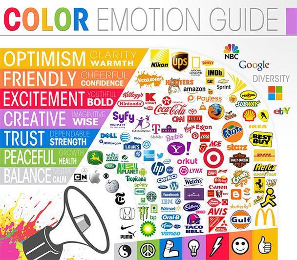 При создании своего бренда следует выбрать цветовую схему, максимально точно соответствующую эмоциям, которые вы хотите пробудить.
