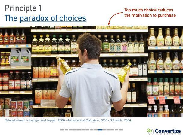 Парадокс выбора