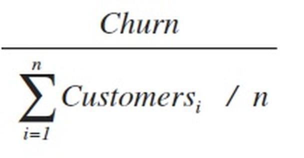формула для быстрорастущих стартапов