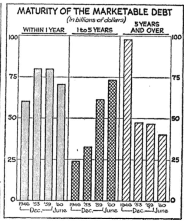 Ранняя версия решетчатого графика