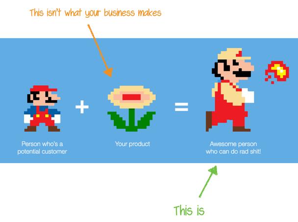 Маленький Марио — это потенциальный клиент