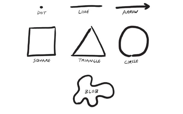 Используя только эти 7 фигур, вы можете нарисовать практически все, что угодно.