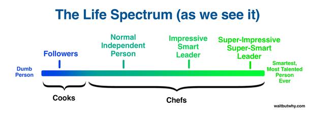 спектр для нас выглядит следующим образом