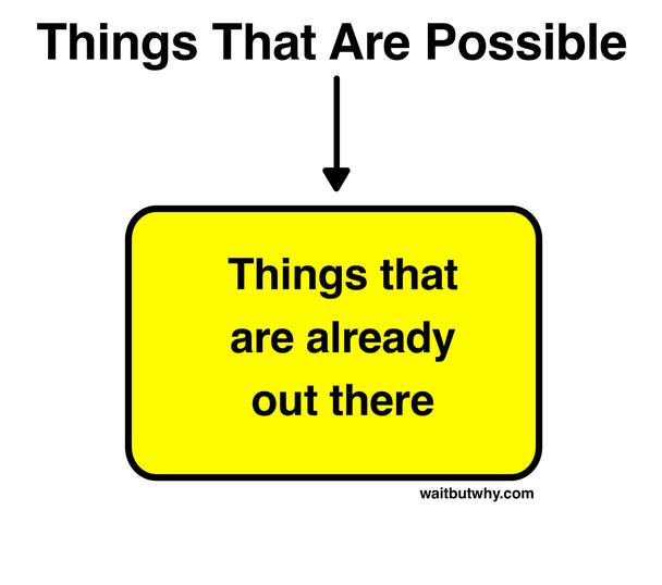 Вещи, которые возможны, уже находятся в поле реальности