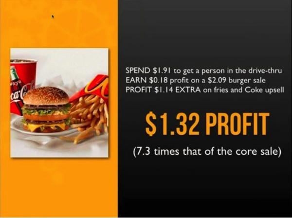 McDonald's применяет «немедленный апселл», указывая, что покупка основного продукта в комплекте с «увеличителем прибыли» приносит клиенту выгоду
