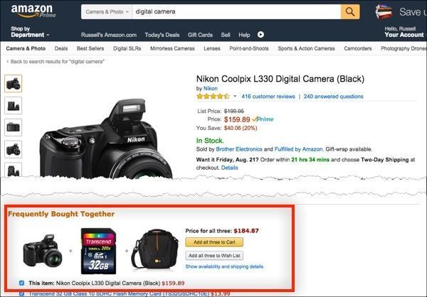 Amazon и пакетная максимизация прибыли: «Часто вместе с этим товаром покупают» (Frequently Bought Together)