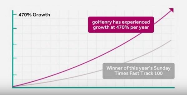 Иллюстрация к статье: Как улучшить мобильный лендинг: кейс от GoHenry
