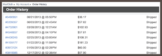 Ритика потратила в интернет-магазине ModCloth 1000 долларов за последние два года