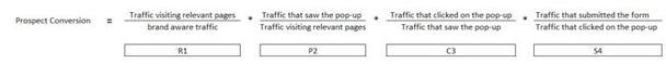 Конверсия потенциальных клиентов = R1 + P2 + C3 + S4