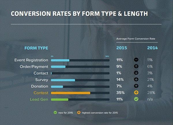 Иллюстрация к статье: Как создать эффективную форму регистрации?
