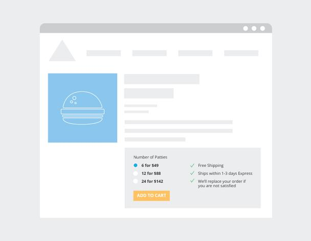 Тестовый вариант страницы: рядом с СТА «Добавить в корзину» указаны преимущества, снижающие беспокойство пользователей