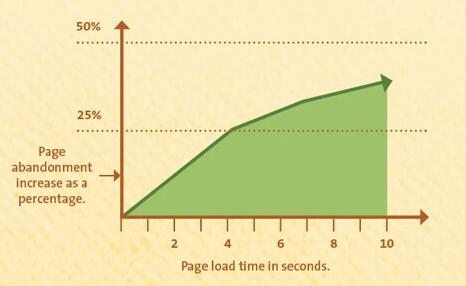 Иллюстрация к статье: Оптимизация изображений как важная составляющая CRO-процесса