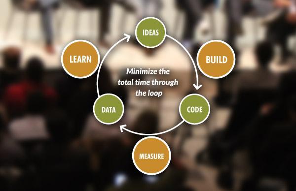 «Бережливого стартапа» (The Lean Startup)