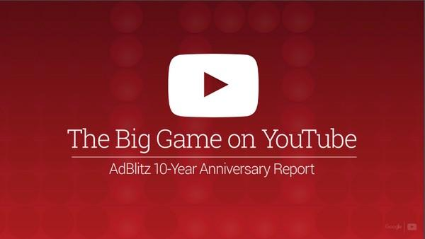 Иллюстрация к статье: Большая игра на YouTube: обзор 10-летнего юбилея AdBlitz (инфографика)
