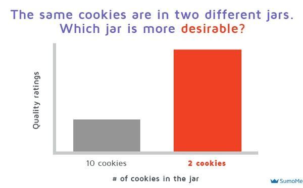 Одинаковые печенья в двух разных стеклянных банках. Какую выбирали чаще?