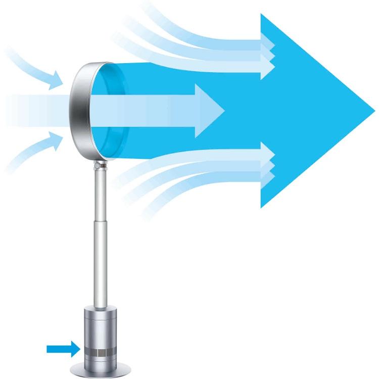 dyson fan remote control instructions