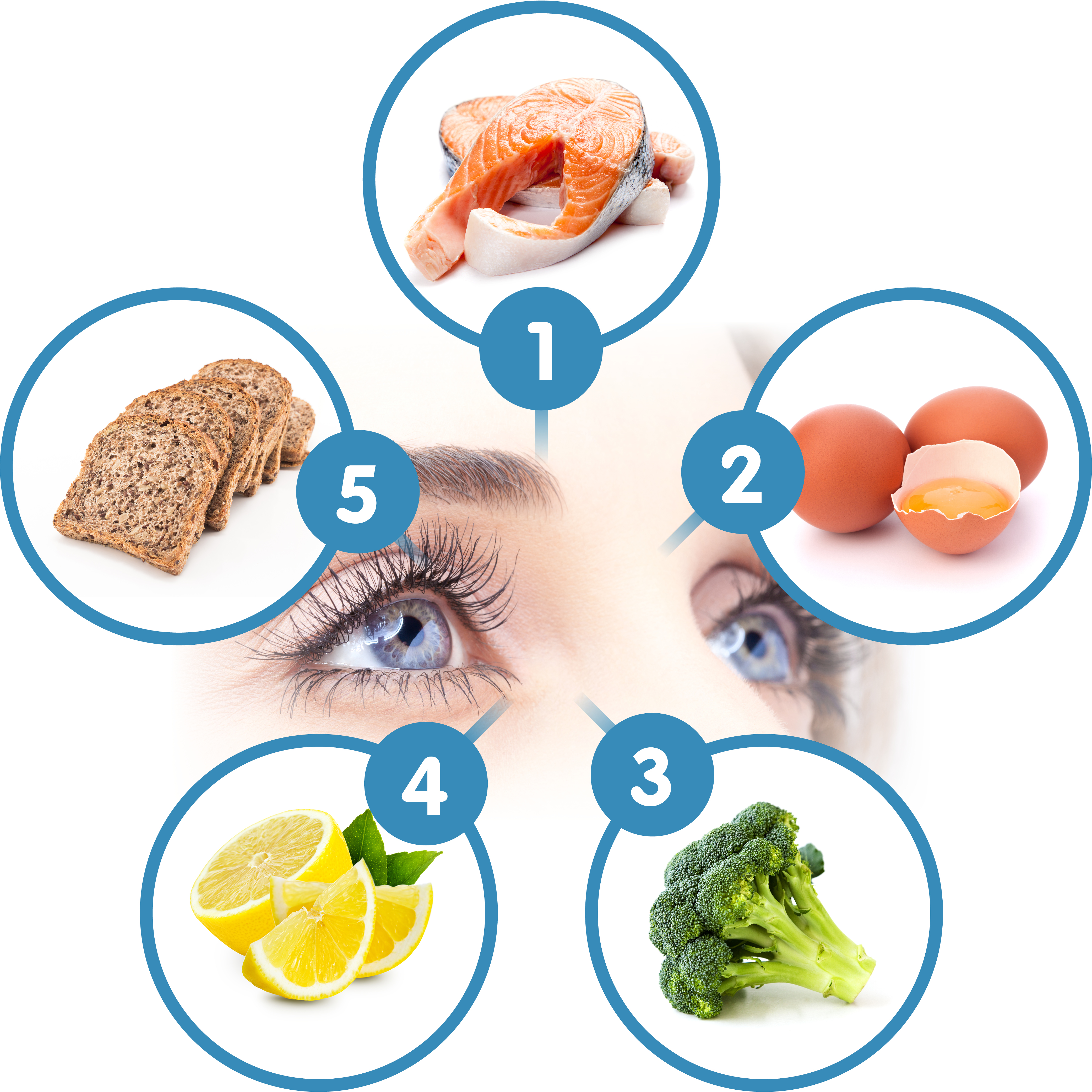 5 foods to help your sight