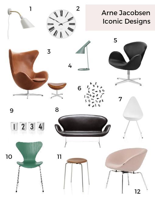 Arne Jacobsen Iconic Furniture Design