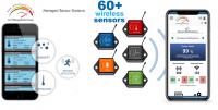 Premium Sensor Monitoring & Data Plan Annual
