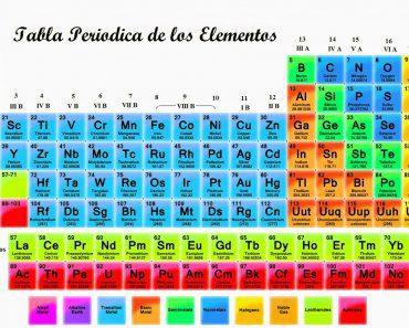 test-tabla-periodica