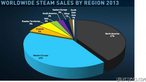 Steam_regional-610x343