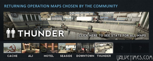 Counter-Strike:Global Offensive: Thunder