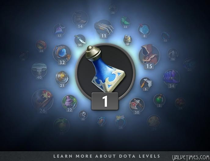 Dota 2 Levels, Уровни Dota 2