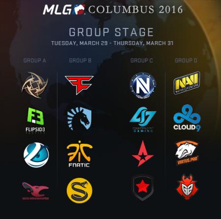 MLG Columbus 2016. Групповой этап.
