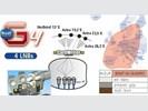 Cahors Visiosat G4 Quadro kunststof satelliet schotel voor A