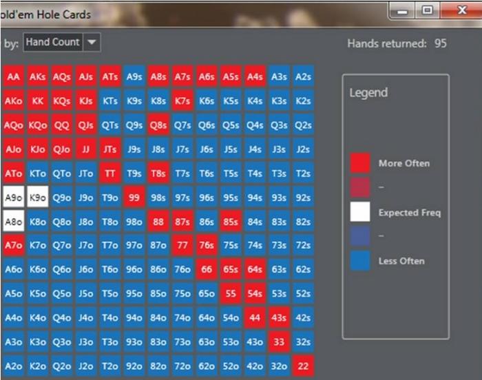 utilisation poker tracker