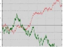 Bad run au poker : yeepaa analyse vos mains de PLO