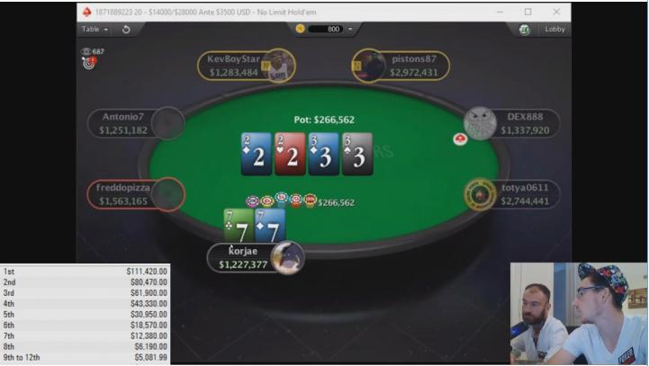 Scoop 1000$ Bounty : Review de la perf de Bibi feat Benj (120.000$ de gains) (1/2)