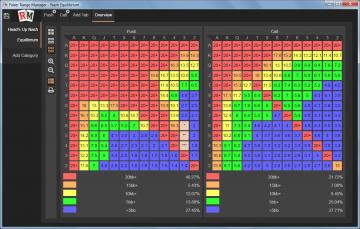 Comment créer une range au bouton en début d'expresso (ou MTT)