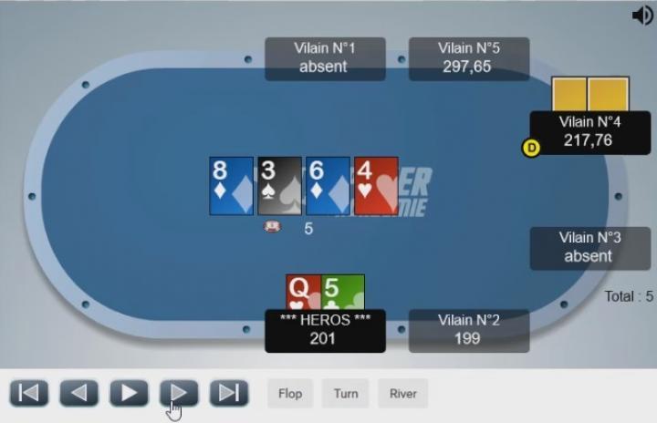 Analyse d'un spot exploitant en cash game