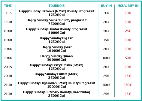 Pmu poker happy Sunday