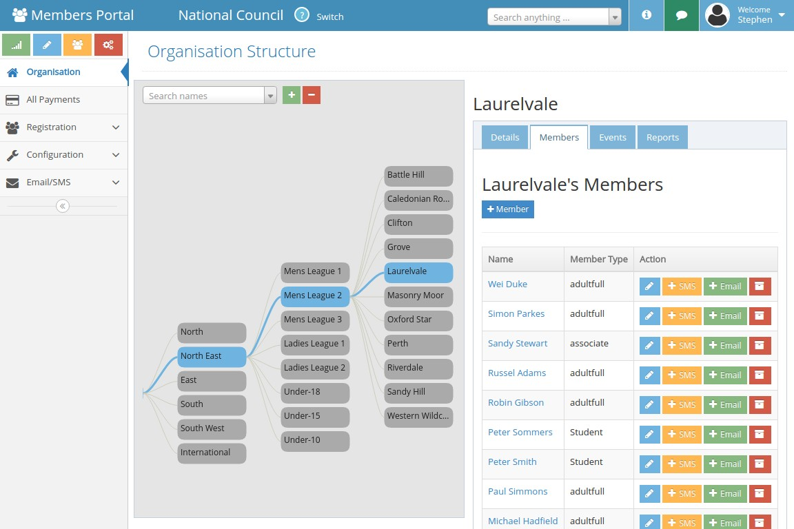 Members Portal clickable organisation structure screenshot