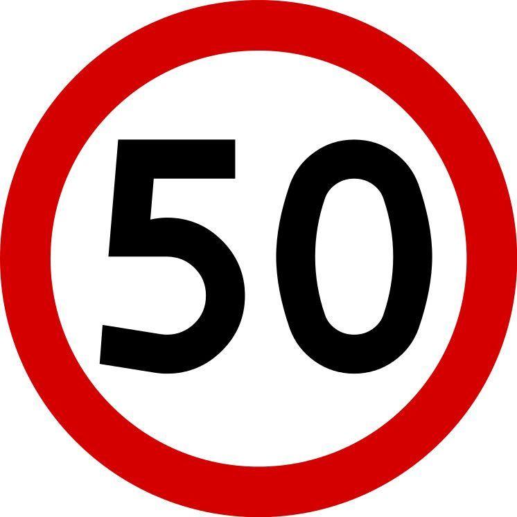Dopuszczalne prędkości na drogach w Polsce  test