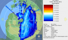 Radaru pārklājums