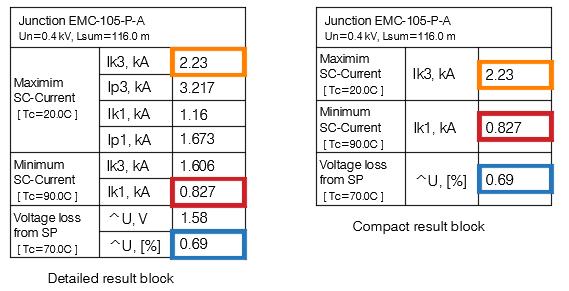 MeteorSpec LT - Node calculation results window