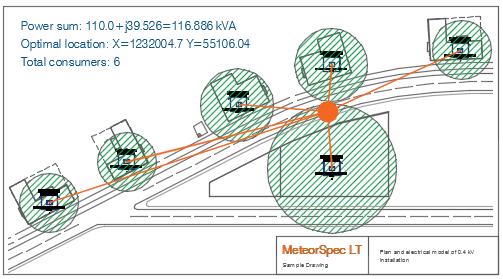 MeteorSpec LT - Version 2.1