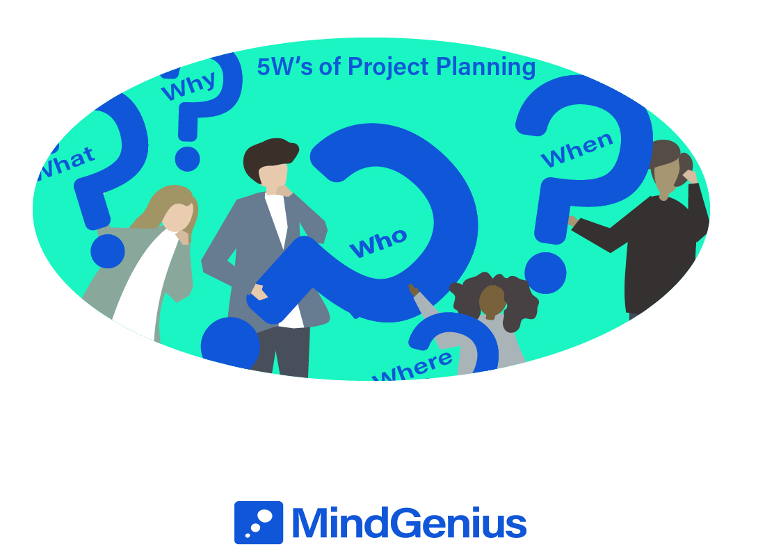 Project Planning Starts with the 5W Questions