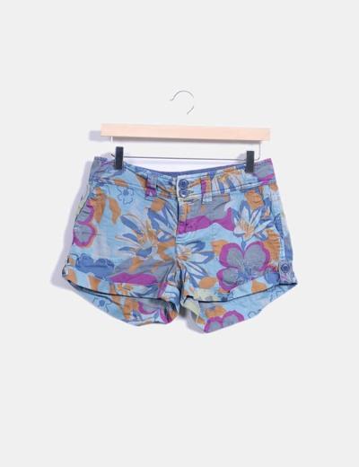 Shorts Forecast